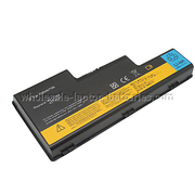 Online Selling Lenovo ThinkPad W700ds Battery