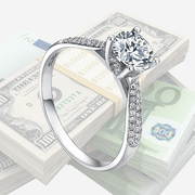 Finding the Best Value of a Diamond Ring?